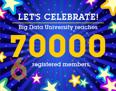 Big Data University reaches 50000 registered members